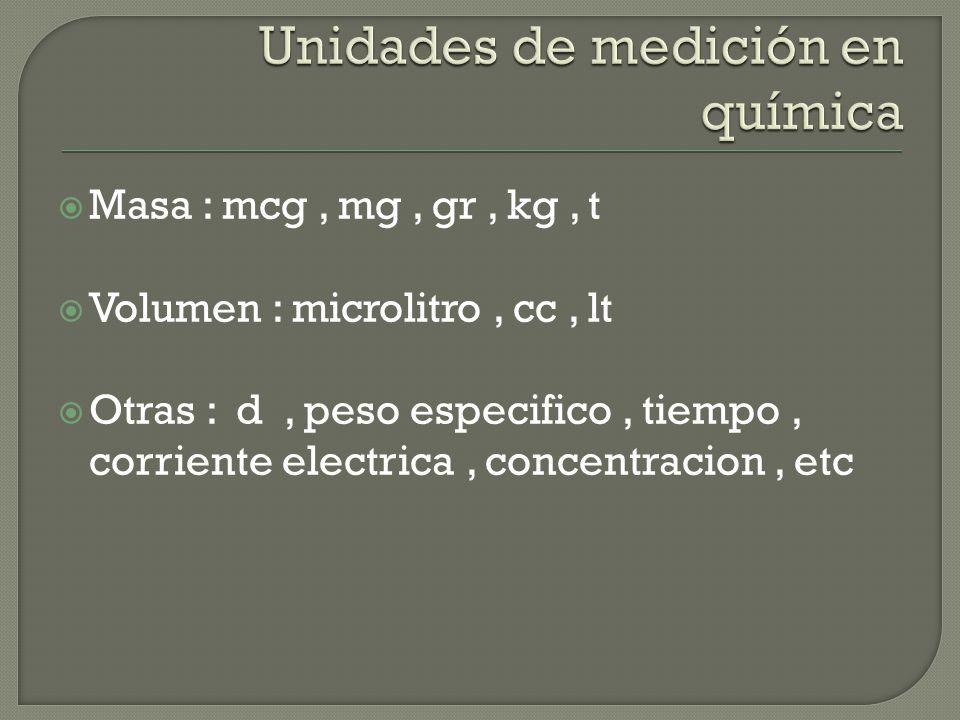 Masa : mcg, mg, gr, kg, t Volumen : microlitro, cc, lt Otras : d, peso especifico, tiempo, corriente electrica, concentracion, etc