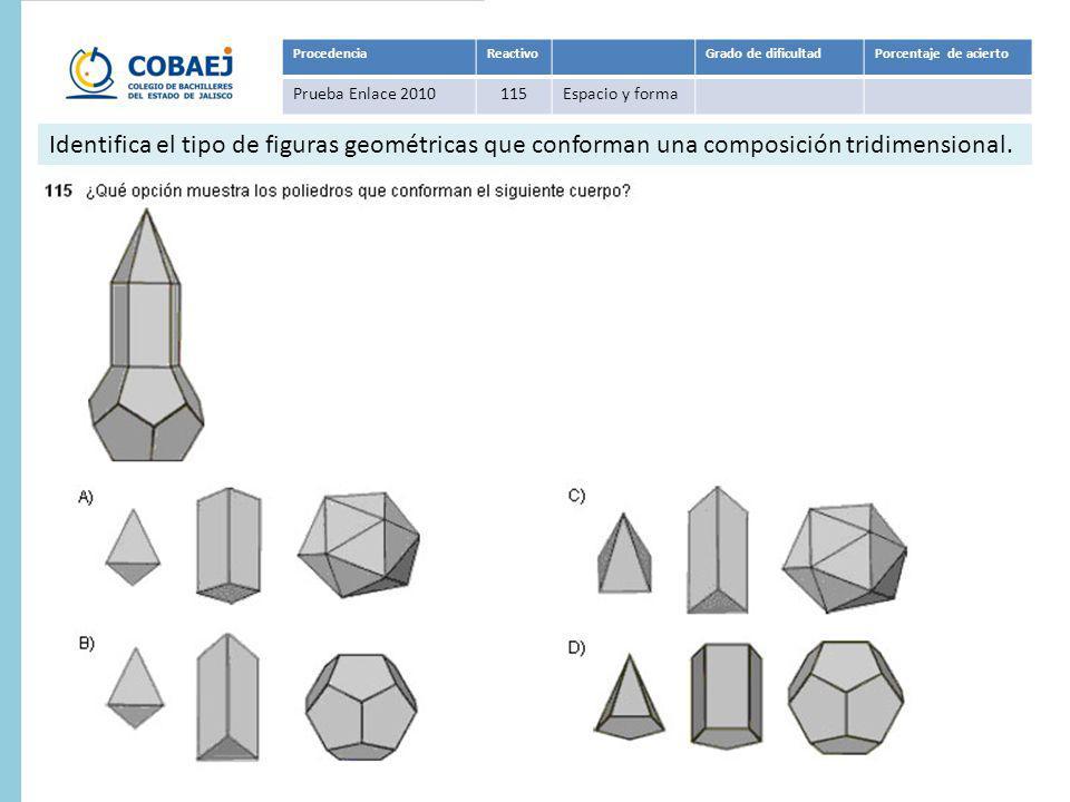 Respuesta : D ProcedenciaReactivoGrado de dificultadPorcentaje de acierto Prueba Enlace 2010115Espacio y forma Identifica el tipo de figuras geométric