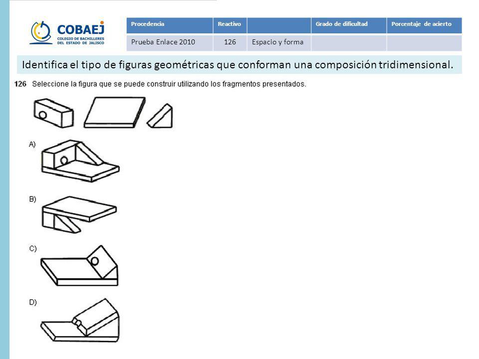 Respuesta : A ProcedenciaReactivoGrado de dificultadPorcentaje de acierto Prueba Enlace 2010126Espacio y forma Identifica el tipo de figuras geométric