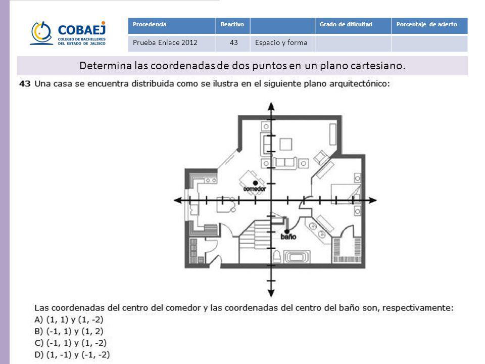 Respuesta: C ProcedenciaReactivoGrado de dificultadPorcentaje de acierto Prueba Enlace 2012 43Espacio y forma Determina las coordenadas de dos puntos