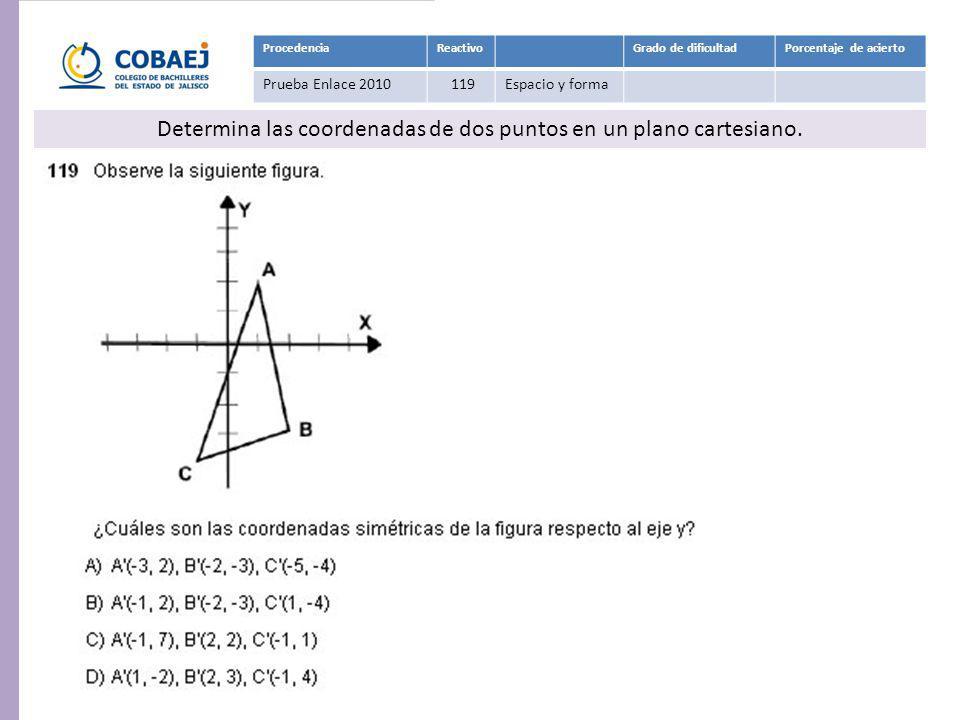 Respuesta: B ProcedenciaReactivoGrado de dificultadPorcentaje de acierto Prueba Enlace 2010 119Espacio y forma Determina las coordenadas de dos puntos