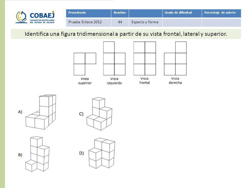 Respuesta: D ProcedenciaReactivoGrado de dificultadPorcentaje de acierto Prueba Enlace 201244Espacio y forma Identifica una figura tridimensional a pa