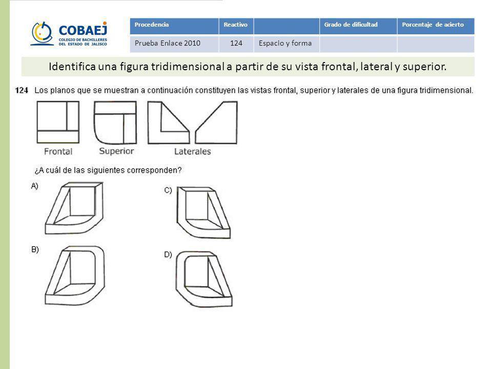 Respuesta: C ProcedenciaReactivoGrado de dificultadPorcentaje de acierto Prueba Enlace 2010124Espacio y forma Identifica una figura tridimensional a p