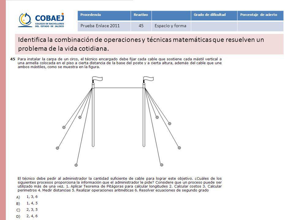 ProcedenciaReactivoGrado de dificultadPorcentaje de acierto Prueba Enlace 201145Espacio y forma Respuesta: B Identifica la combinación de operaciones