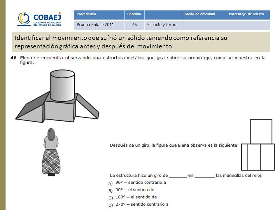 Respuesta: B ProcedenciaReactivoGrado de dificultadPorcentaje de acierto Prueba Enlace 201146Espacio y forma Identificar el movimiento que sufrió un s