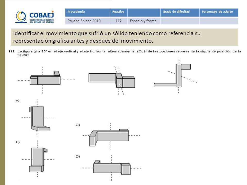 Respuesta: A ProcedenciaReactivoGrado de dificultadPorcentaje de acierto Prueba Enlace 2010112Espacio y forma Identificar el movimiento que sufrió un