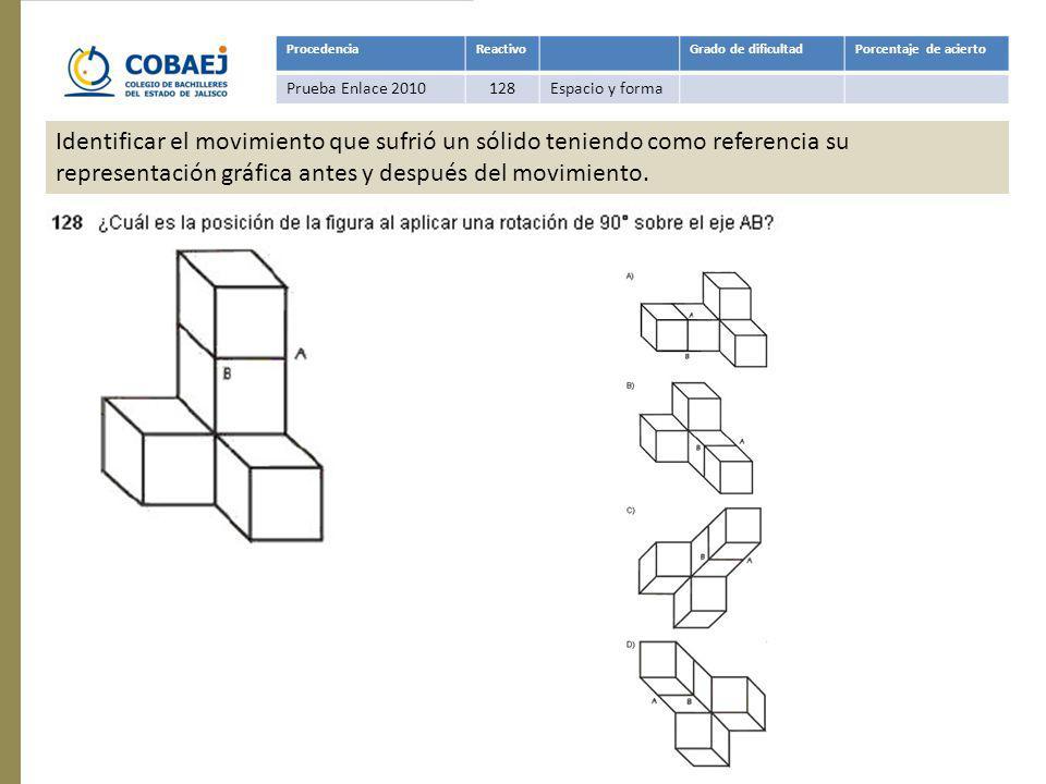Respuesta: C ProcedenciaReactivoGrado de dificultadPorcentaje de acierto Prueba Enlace 2010128Espacio y forma Identificar el movimiento que sufrió un