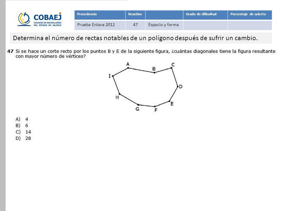 Respuesta: C ProcedenciaReactivoGrado de dificultadPorcentaje de acierto Prueba Enlace 201247Espacio y forma Determina el número de rectas notables de