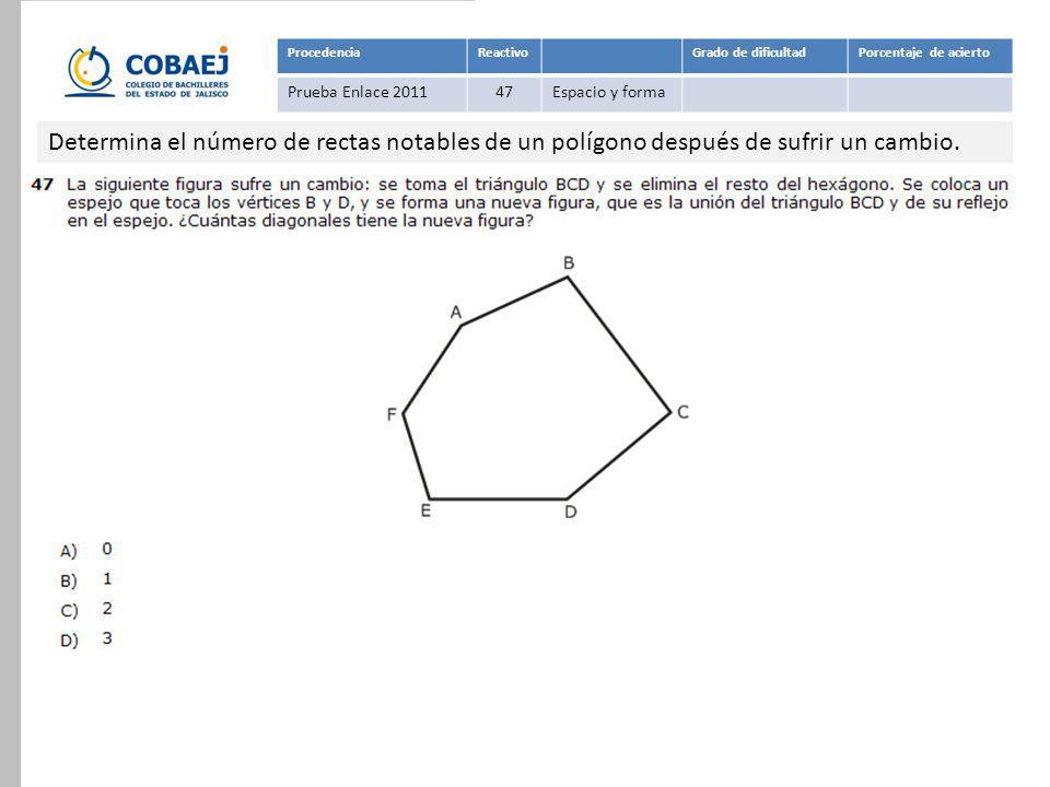 Respuesta: C ProcedenciaReactivoGrado de dificultadPorcentaje de acierto Prueba Enlace 201147Espacio y forma Determina el número de rectas notables de