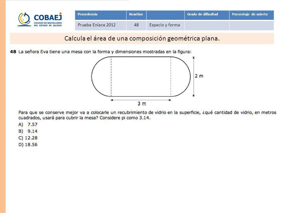 ProcedenciaReactivoGrado de dificultadPorcentaje de acierto Prueba Enlace 201248Espacio y forma Respuesta: B Calcula el área de una composición geomét