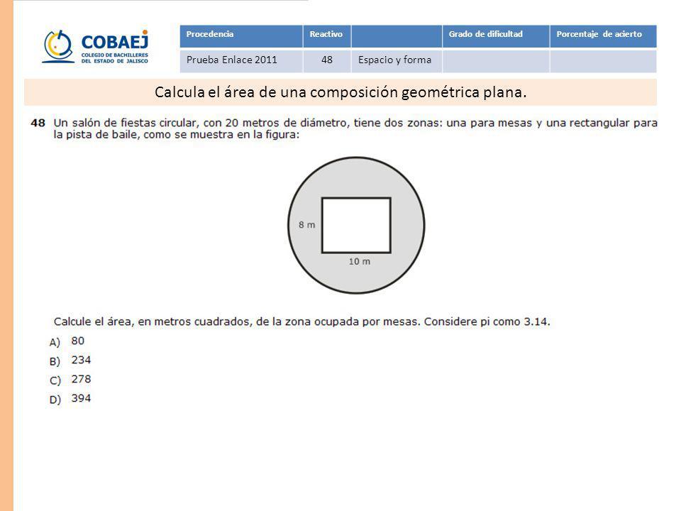ProcedenciaReactivoGrado de dificultadPorcentaje de acierto Prueba Enlace 201148Espacio y forma Respuesta: B Calcula el área de una composición geomét