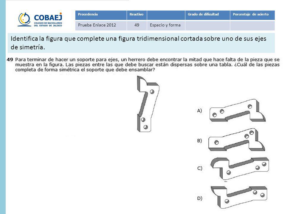 Respuesta: D ProcedenciaReactivoGrado de dificultadPorcentaje de acierto Prueba Enlace 201249Espacio y forma Identifica la figura que complete una fig