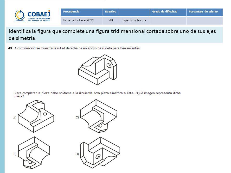 Respuesta: C ProcedenciaReactivoGrado de dificultadPorcentaje de acierto Prueba Enlace 201149Espacio y forma Identifica la figura que complete una fig