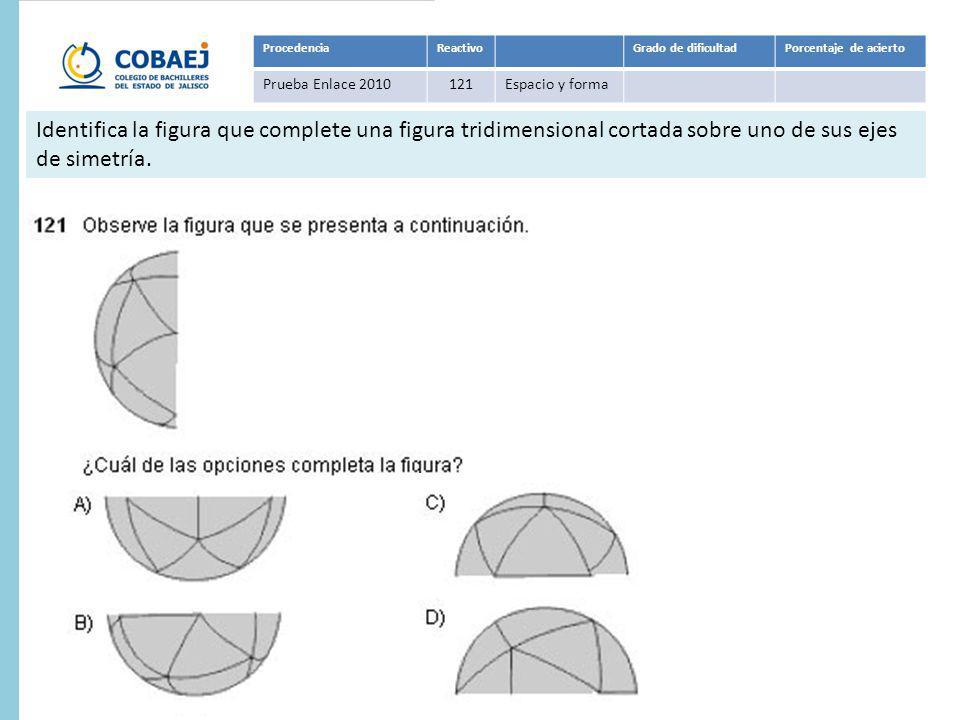 Respuesta: B ProcedenciaReactivoGrado de dificultadPorcentaje de acierto Prueba Enlace 2010121Espacio y forma Identifica la figura que complete una fi