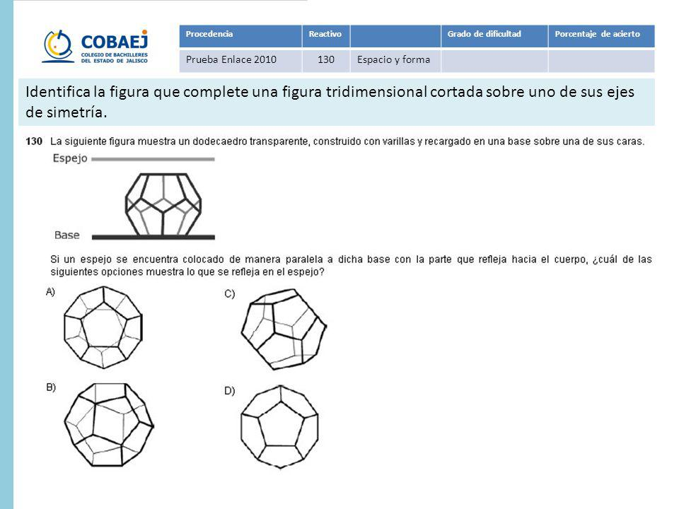 Respuesta: A ProcedenciaReactivoGrado de dificultadPorcentaje de acierto Prueba Enlace 2010130Espacio y forma Identifica la figura que complete una fi