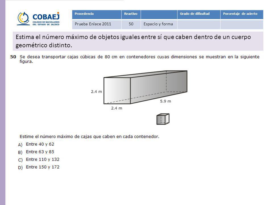 ProcedenciaReactivoGrado de dificultadPorcentaje de acierto Prueba Enlace 201150Espacio y forma Respuesta: B Estima el número máximo de objetos iguale