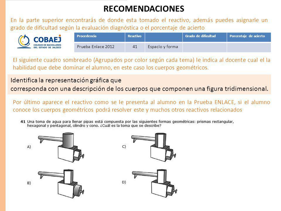 Respuesta: C ProcedenciaReactivoGrado de dificultadPorcentaje de acierto Prueba Enlace 201292Espacio y forma Determina el número de caras o puntos notables después de un cambio en un poliedro.