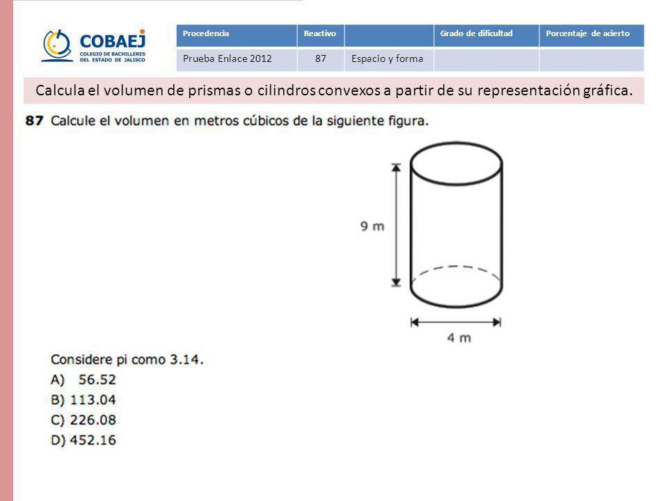 ProcedenciaReactivoGrado de dificultadPorcentaje de acierto Prueba Enlace 201287Espacio y forma Respuesta: B Calcula el volumen de prismas o cilindros