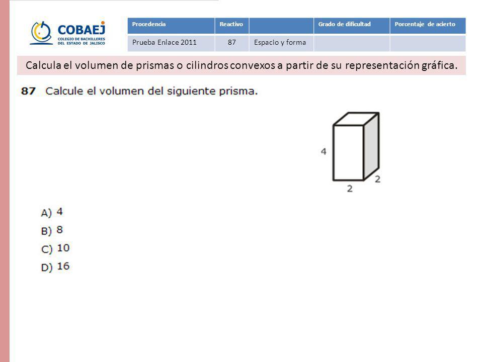 ProcedenciaReactivoGrado de dificultadPorcentaje de acierto Prueba Enlace 201187Espacio y forma Respuesta: D Calcula el volumen de prismas o cilindros