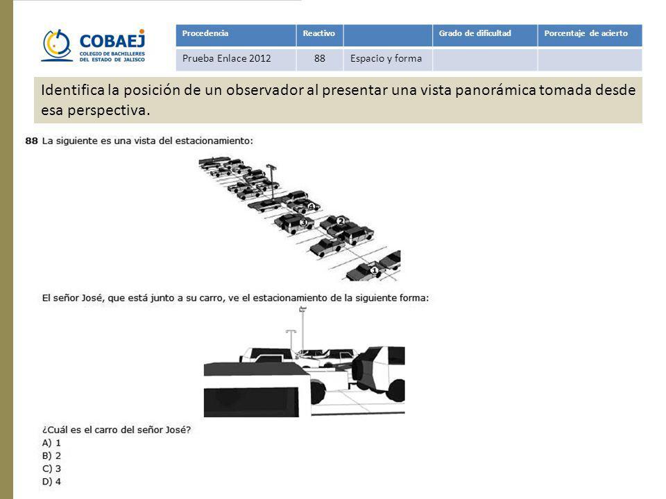 Respuesta: A ProcedenciaReactivoGrado de dificultadPorcentaje de acierto Prueba Enlace 201288Espacio y forma Identifica la posición de un observador a