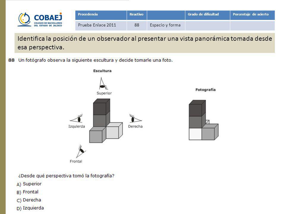 Respuesta: D ProcedenciaReactivoGrado de dificultadPorcentaje de acierto Prueba Enlace 201188Espacio y forma Identifica la posición de un observador a