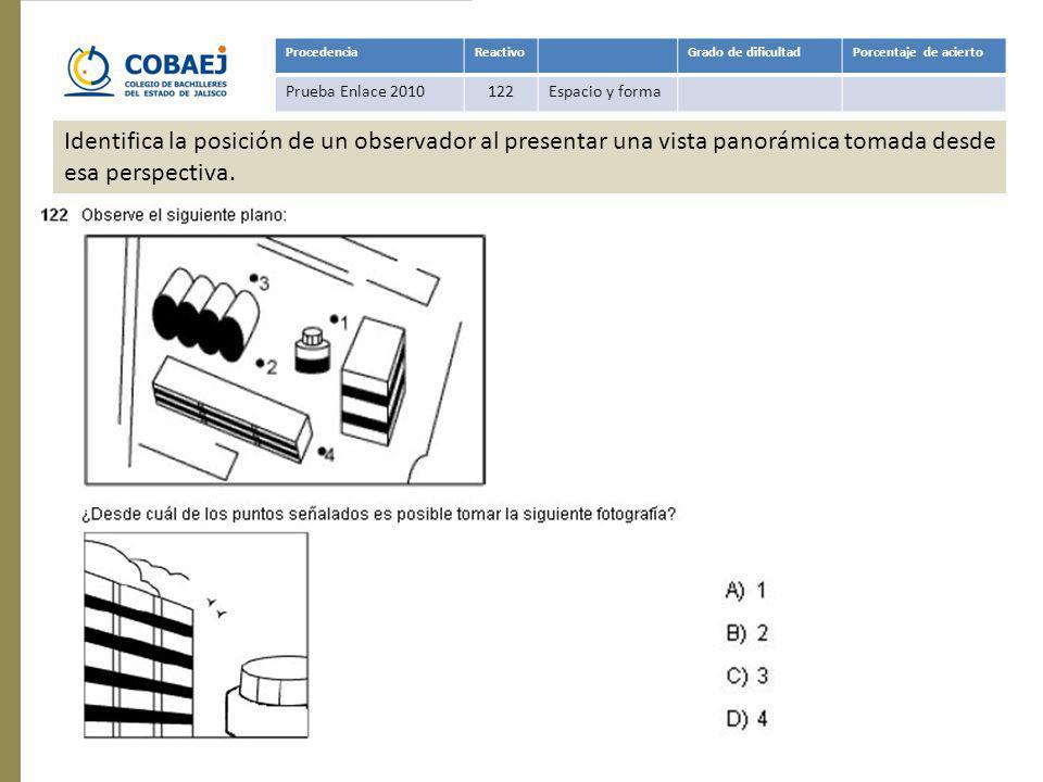 Respuesta: A ProcedenciaReactivoGrado de dificultadPorcentaje de acierto Prueba Enlace 2010122Espacio y forma Identifica la posición de un observador