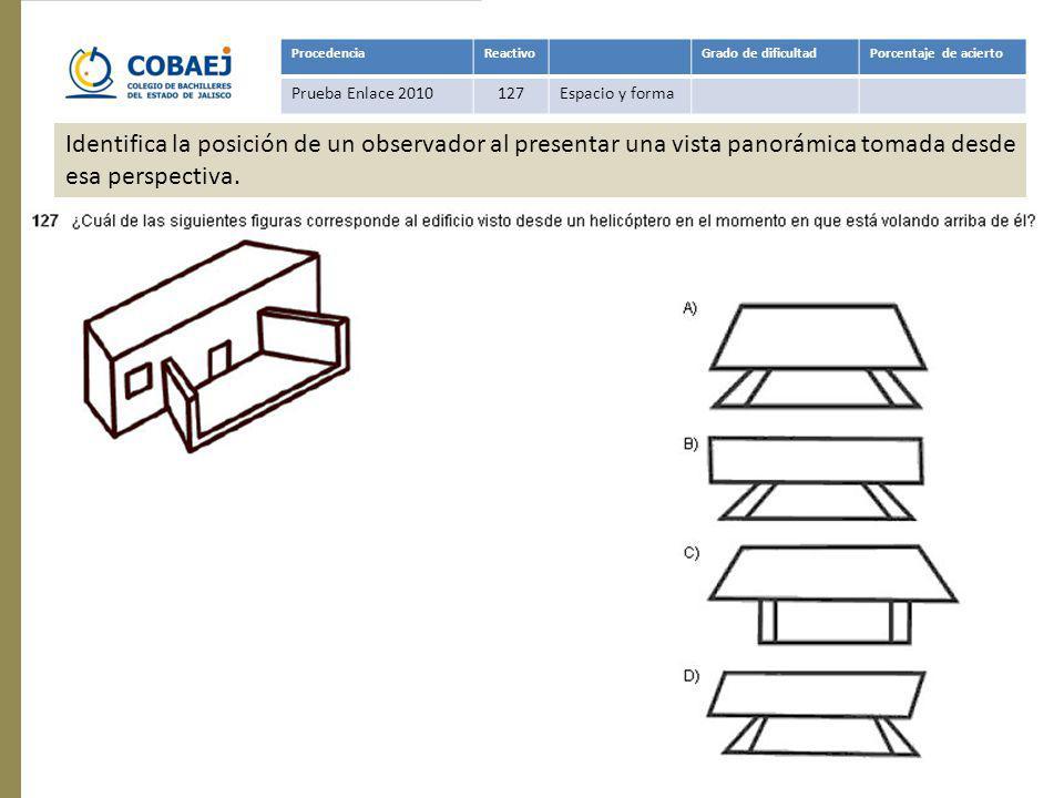 Respuesta: A ProcedenciaReactivoGrado de dificultadPorcentaje de acierto Prueba Enlace 2010127Espacio y forma Identifica la posición de un observador