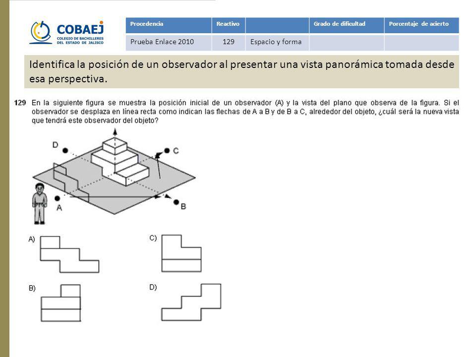 Respuesta: D ProcedenciaReactivoGrado de dificultadPorcentaje de acierto Prueba Enlace 2010129Espacio y forma Identifica la posición de un observador