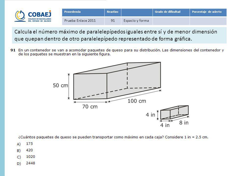 ProcedenciaReactivoGrado de dificultadPorcentaje de acierto Prueba Enlace 201191Espacio y forma Respuesta: A Calcula el número máximo de paralelepíped