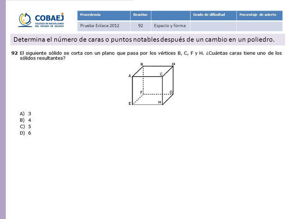 Respuesta: C ProcedenciaReactivoGrado de dificultadPorcentaje de acierto Prueba Enlace 201292Espacio y forma Determina el número de caras o puntos not