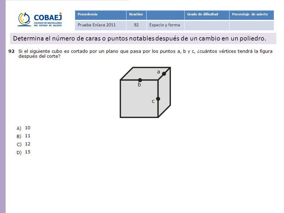 Respuesta: A ProcedenciaReactivoGrado de dificultadPorcentaje de acierto Prueba Enlace 201192Espacio y forma Determina el número de caras o puntos not