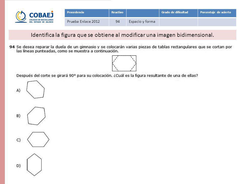 Respuesta: D ProcedenciaReactivoGrado de dificultadPorcentaje de acierto Prueba Enlace 201294Espacio y forma Identifica la figura que se obtiene al mo