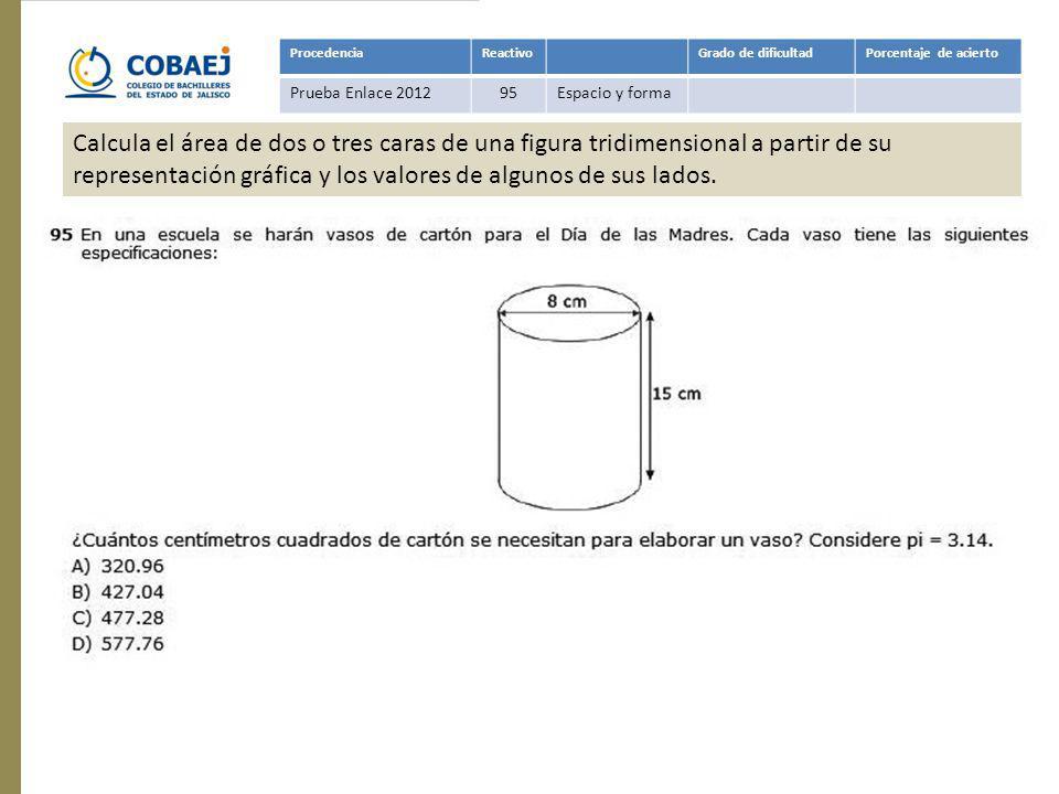 ProcedenciaReactivoGrado de dificultadPorcentaje de acierto Prueba Enlace 201295Espacio y forma Respuesta: B Calcula el área de dos o tres caras de un