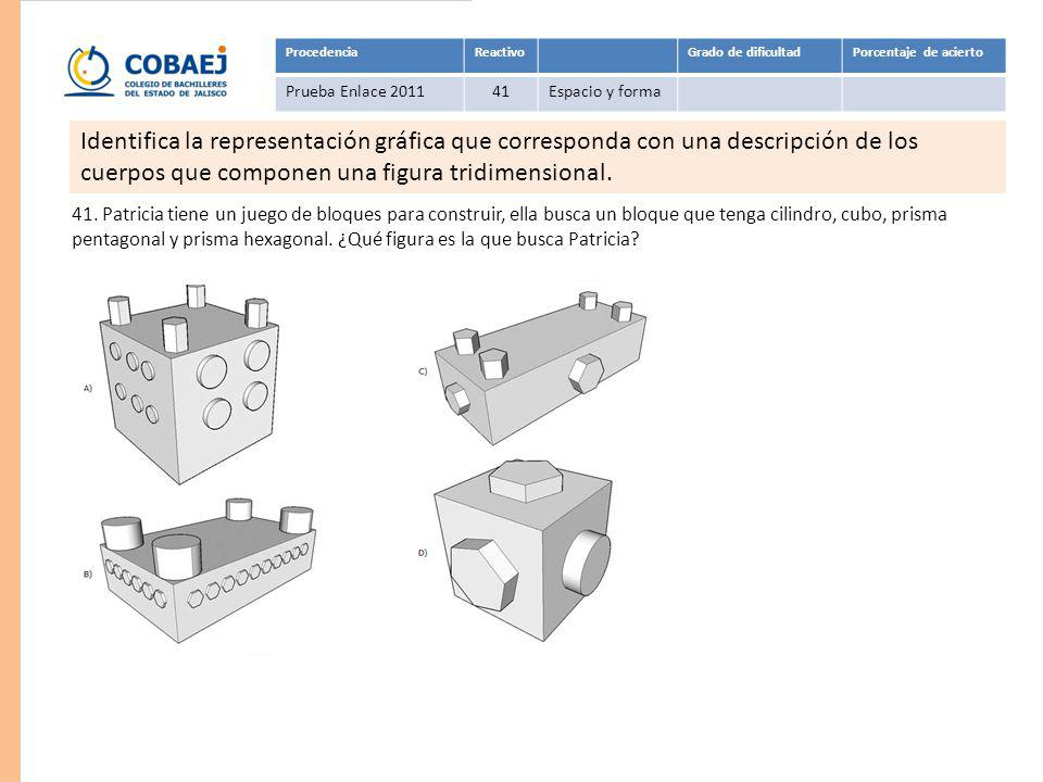 Respuesta : D ProcedenciaReactivoGrado de dificultadPorcentaje de acierto Prueba Enlace 201242Espacio y forma Identifica las figuras que conforman una composición tridimensional de figuras geométricas.
