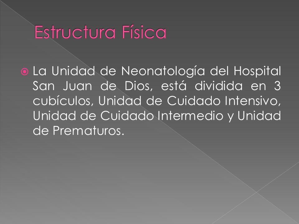 La Unidad de Neonatología del Hospital San Juan de Dios, está dividida en 3 cubículos, Unidad de Cuidado Intensivo, Unidad de Cuidado Intermedio y Unidad de Prematuros.