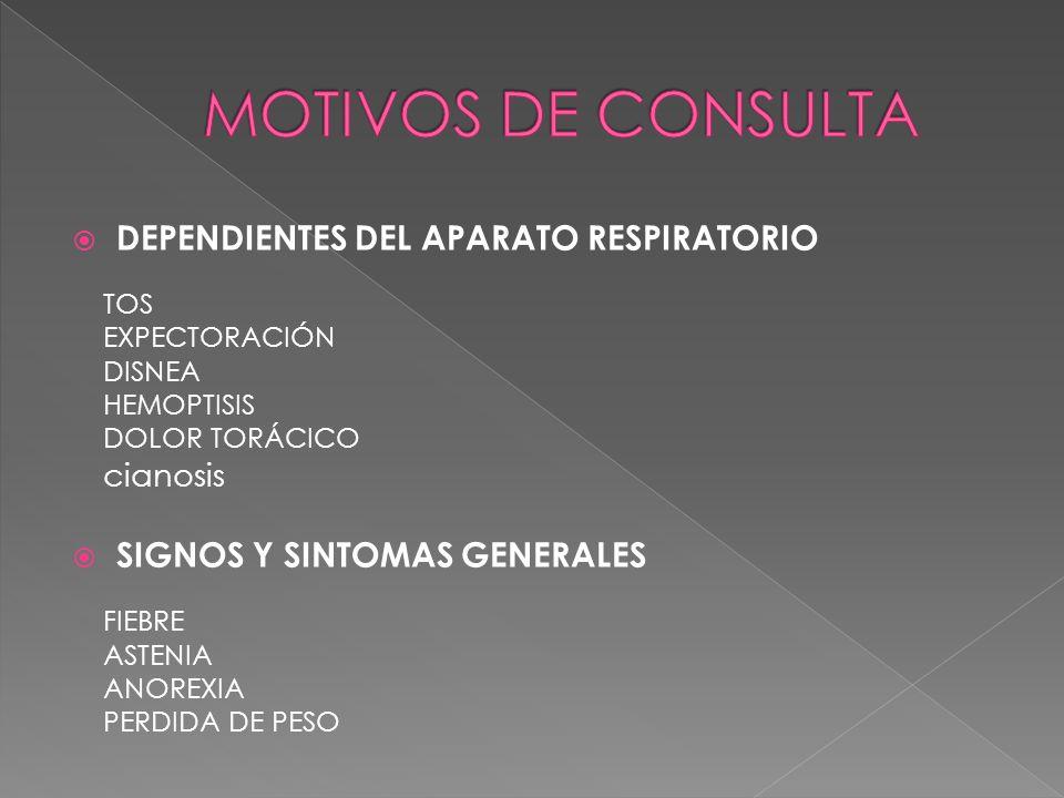 DEPENDIENTES DEL APARATO RESPIRATORIO TOS EXPECTORACIÓN DISNEA HEMOPTISIS DOLOR TORÁCICO cianosis SIGNOS Y SINTOMAS GENERALES FIEBRE ASTENIA ANOREXIA PERDIDA DE PESO