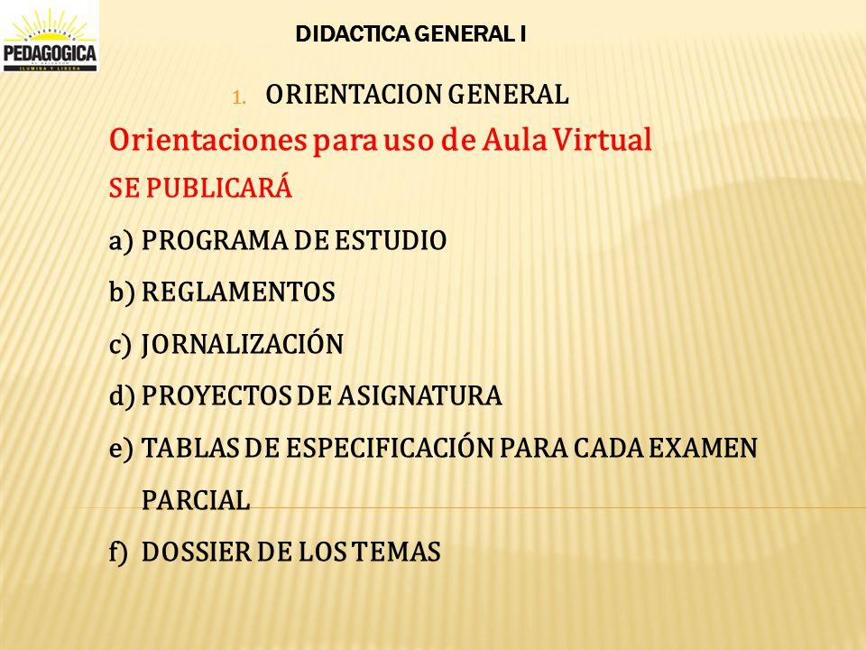 DIDACTICA GENERAL I a)Inscripción de asignaturas b)Asistencia al grupo donde se ha inscrito.