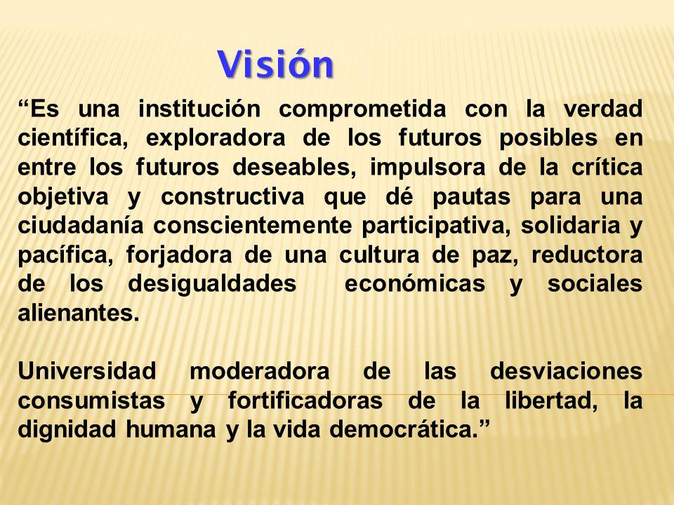 UNIVERSIDAD PEDAGOGICA DESVIACION CONSUMISTA LIBERTAD VIDA DEMOCRATICA CULTURA DE PAZ DESIGUALDADES: ECONOMICAS ECONOMICAS ALIENANTES ALIENANTES VERDAD FUTUROS: FUTUROS: POSIBLES POSIBLES DESEABLES DESEABLES COMPROMETIDA CON IMPULSOR A DE CRITICA: CRITICA: OBJETIVA OBJETIVA CONSTRUCTIVA CONSTRUCTIVA MODERA LAS DIGNIDAD HUMANA FORTIFICADORA DE CIUDADANIA: CONCIENTE CONCIENTE PARTICIPATIVA PARTICIPATIVA SOLIDARIA SOLIDARIA PACIFICA PACIFICA DE PAUTAS PARA FORJADORA DE Visión Visión