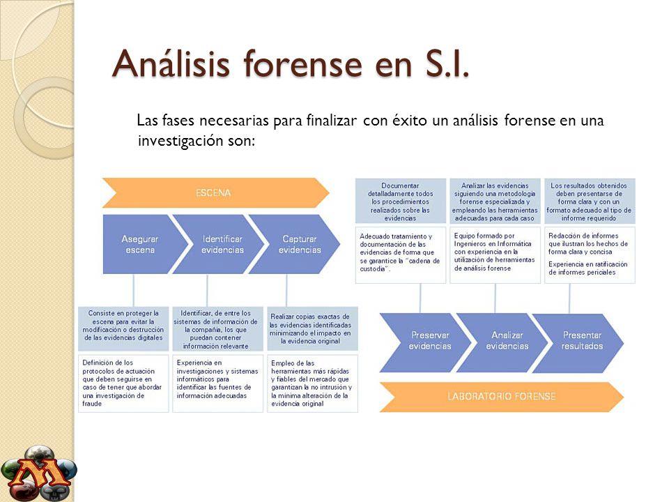 Análisis forense en S.I. Las fases necesarias para finalizar con éxito un análisis forense en una investigación son: