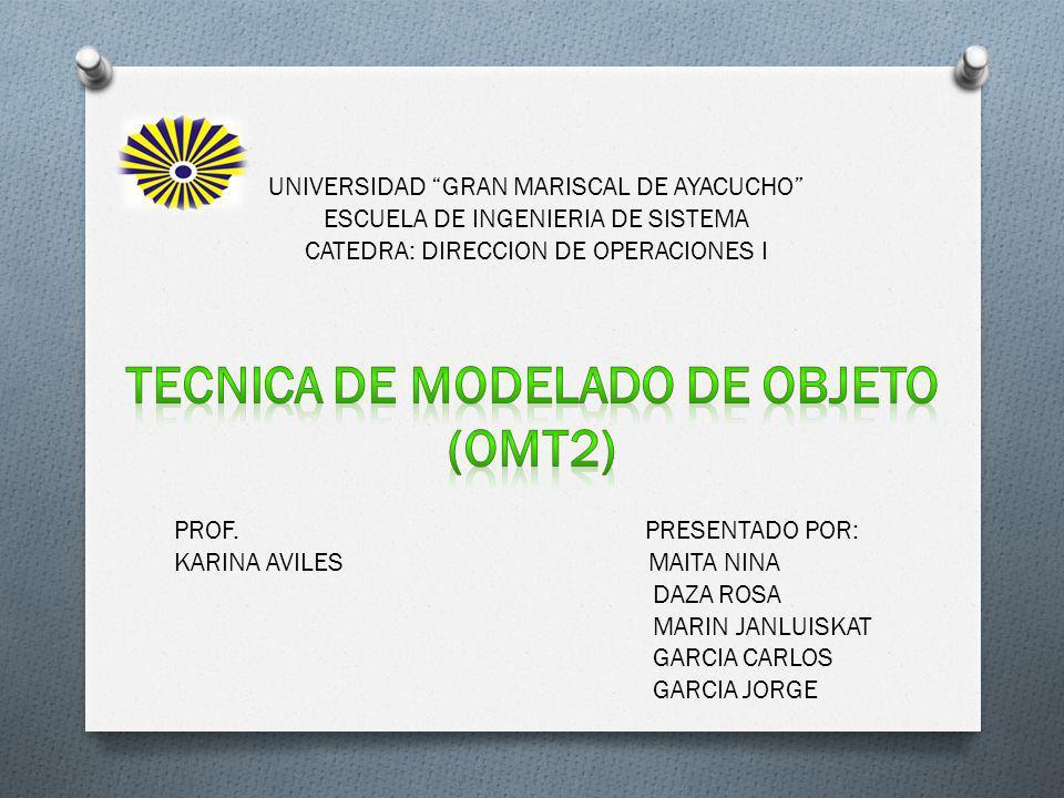 UNIVERSIDAD GRAN MARISCAL DE AYACUCHO ESCUELA DE INGENIERIA DE SISTEMA CATEDRA: DIRECCION DE OPERACIONES I PROF. PRESENTADO POR: KARINA AVILES MAITA N
