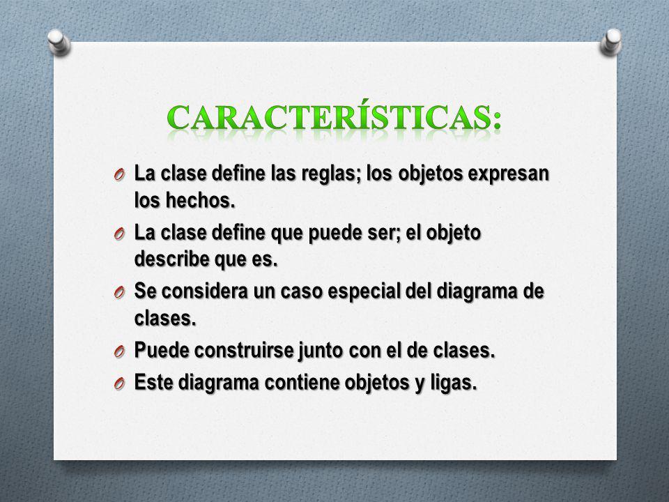 O La clase define las reglas; los objetos expresan los hechos. O La clase define que puede ser; el objeto describe que es. O Se considera un caso espe
