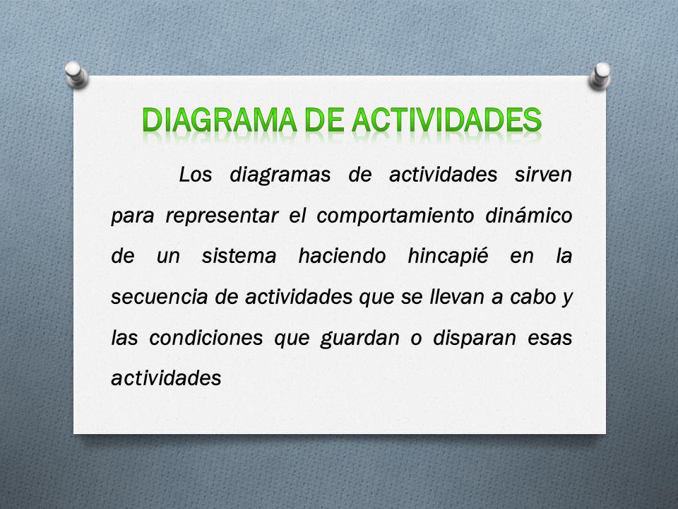 Los diagramas de actividades sirven para representar el comportamiento dinámico de un sistema haciendo hincapié en la secuencia de actividades que se