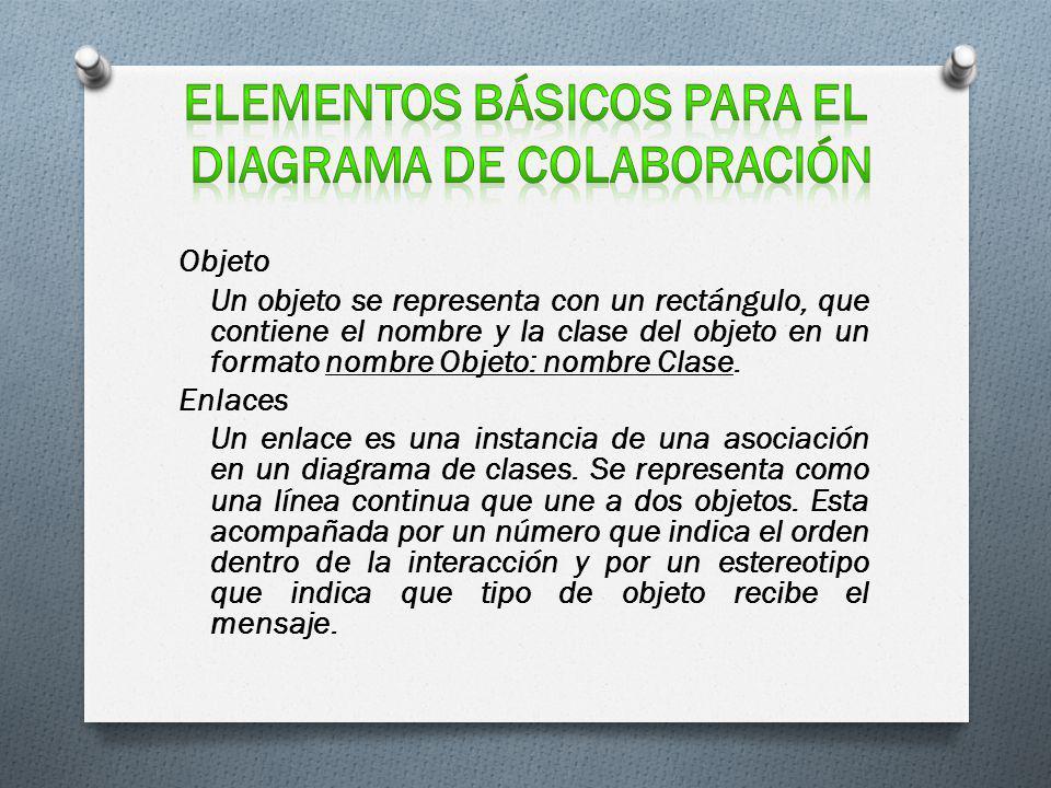 Objeto Un objeto se representa con un rectángulo, que contiene el nombre y la clase del objeto en un formato nombre Objeto: nombre Clase. Enlaces Un e