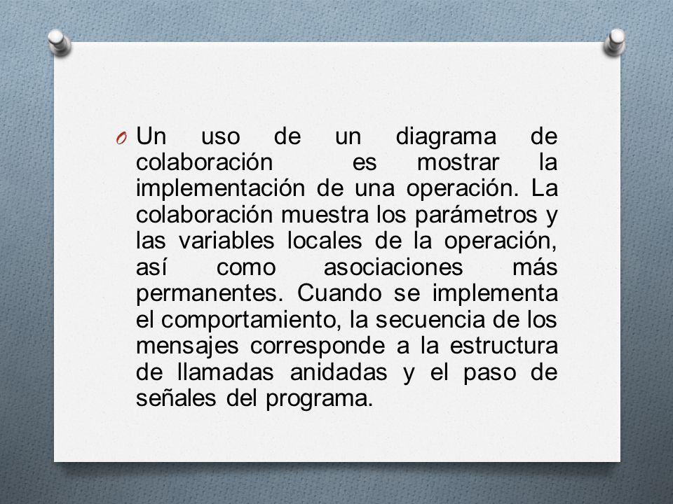 O Un uso de un diagrama de colaboración es mostrar la implementación de una operación. La colaboración muestra los parámetros y las variables locales