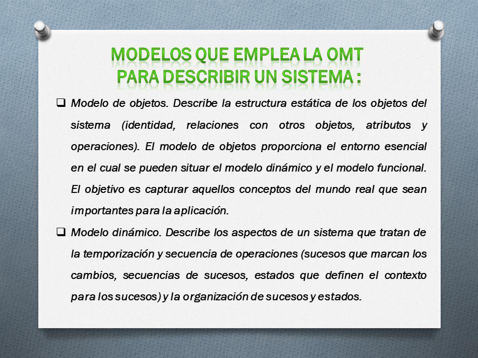Modelo de objetos. Describe la estructura estática de los objetos del sistema (identidad, relaciones con otros objetos, atributos y operaciones). El m