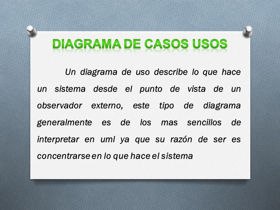 Un diagrama de uso describe lo que hace un sistema desde el punto de vista de un observador externo, este tipo de diagrama generalmente es de los mas