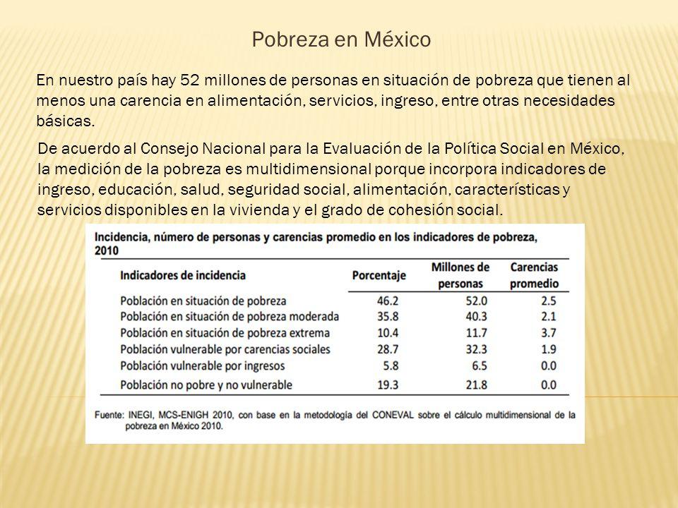 Pobreza en México En nuestro país hay 52 millones de personas en situación de pobreza que tienen al menos una carencia en alimentación, servicios, ing