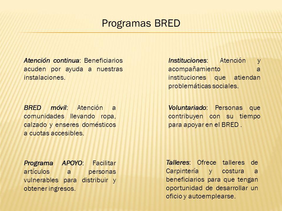 Programas BRED Atención continua: Beneficiarios acuden por ayuda a nuestras instalaciones. BRED móvil: Atención a comunidades llevando ropa, calzado y