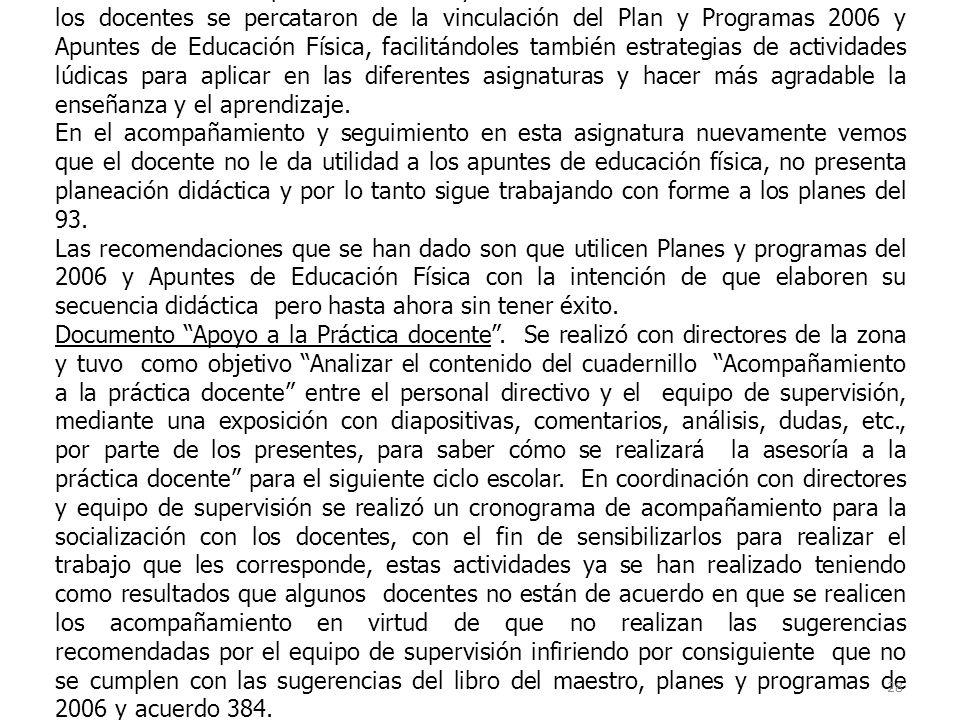 Asesorías del Proyecto de intervención de Educación Física en TS.