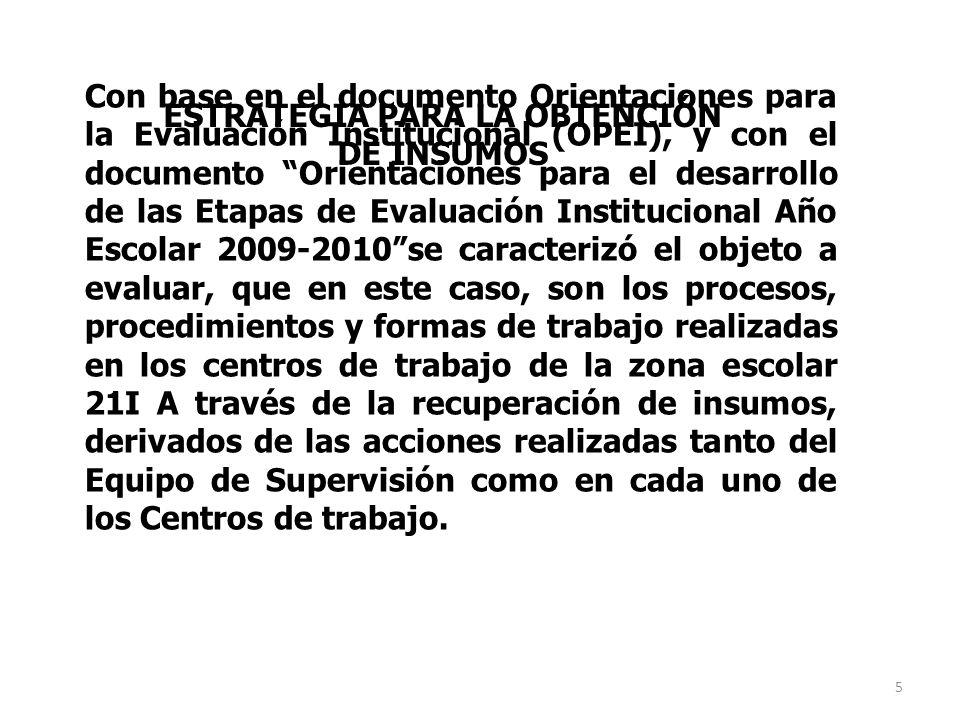 Con base en el documento Orientaciones para la Evaluación Institucional (OPEI), y con el documento Orientaciones para el desarrollo de las Etapas de Evaluación Institucional Año Escolar 2009-2010se caracterizó el objeto a evaluar, que en este caso, son los procesos, procedimientos y formas de trabajo realizadas en los centros de trabajo de la zona escolar 21I A través de la recuperación de insumos, derivados de las acciones realizadas tanto del Equipo de Supervisión como en cada uno de los Centros de trabajo.